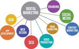 Best digital marketing agency
